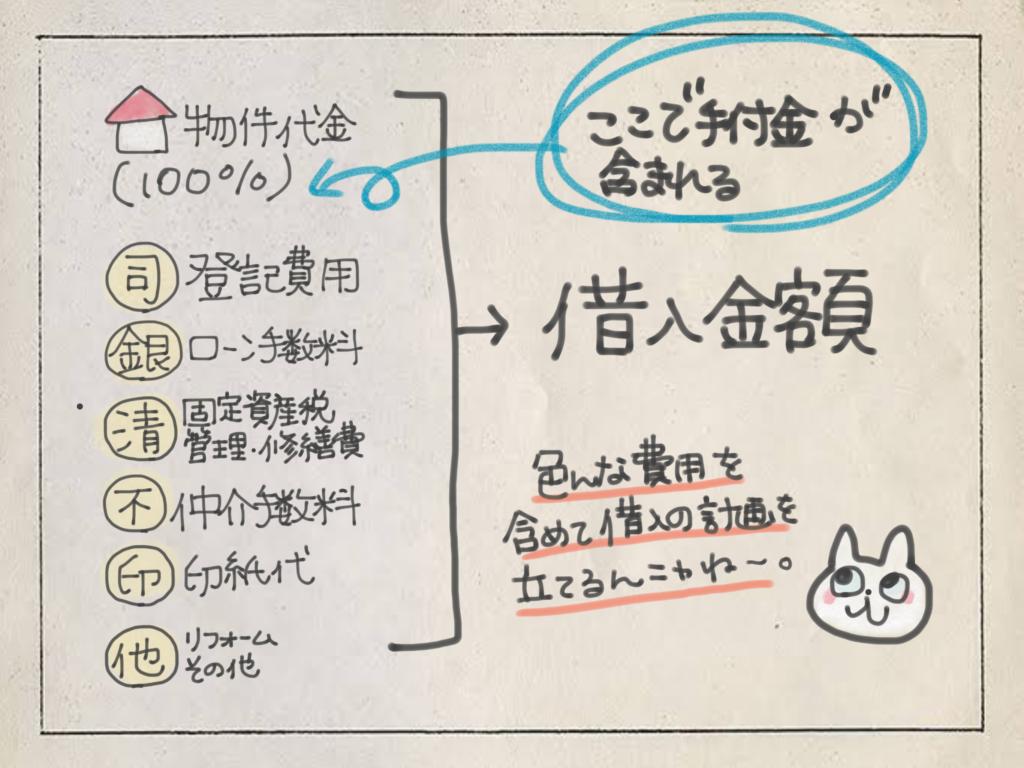 不動産売買 手付金について 広島市 佐伯区 ウィズホーム